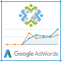 AdWords / Tezkomek