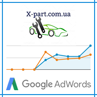 РК в Google AdWords / Амортизаторы для авто «X-Part»