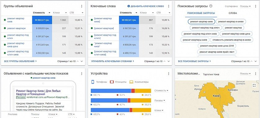 РК в Google AdWords / VIP ремонт квартир «РемФормат» изображение 3