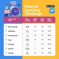 Креатив Interval Learning 2