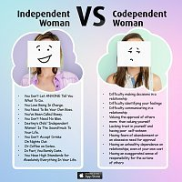 Креатив Independent vs Codependent