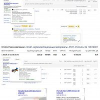 sgm-techno.ru // Yandex Direct+Google Adwords